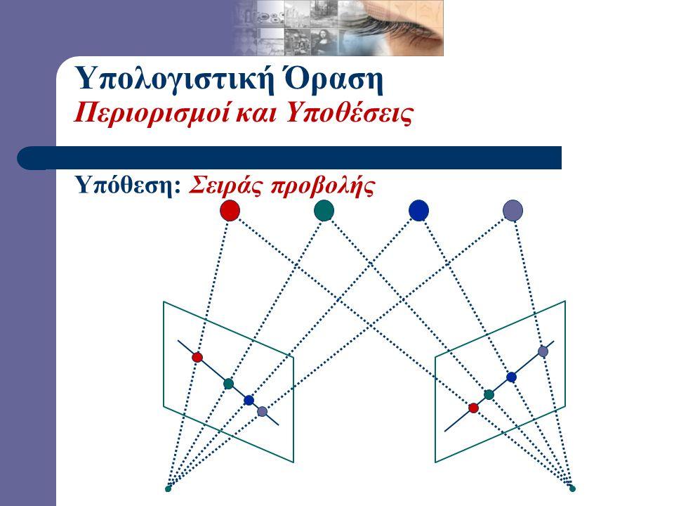Υπόθεση: Σειράς προβολής Υπολογιστική Όραση Περιορισμοί και Υποθέσεις