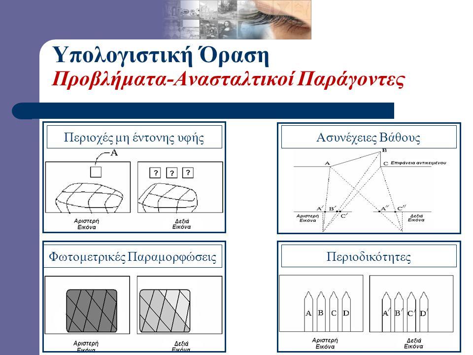 Περιοχές μη έντονης υφήςΑσυνέχειες Βάθους Περιοδικότητες Φωτομετρικές Παραμορφώσεις Υπολογιστική Όραση Προβλήματα-Ανασταλτικοί Παράγοντες