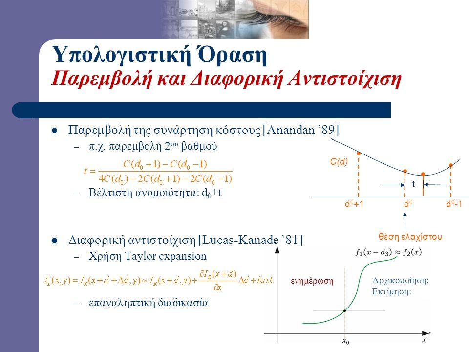 Υπολογιστική Όραση Παρεμβολή και Διαφορική Αντιστοίχιση  Παρεμβολή της συνάρτηση κόστους [Anandan '89] – π.χ. παρεμβολή 2 ου βαθμού – Βέλτιστη ανομοι