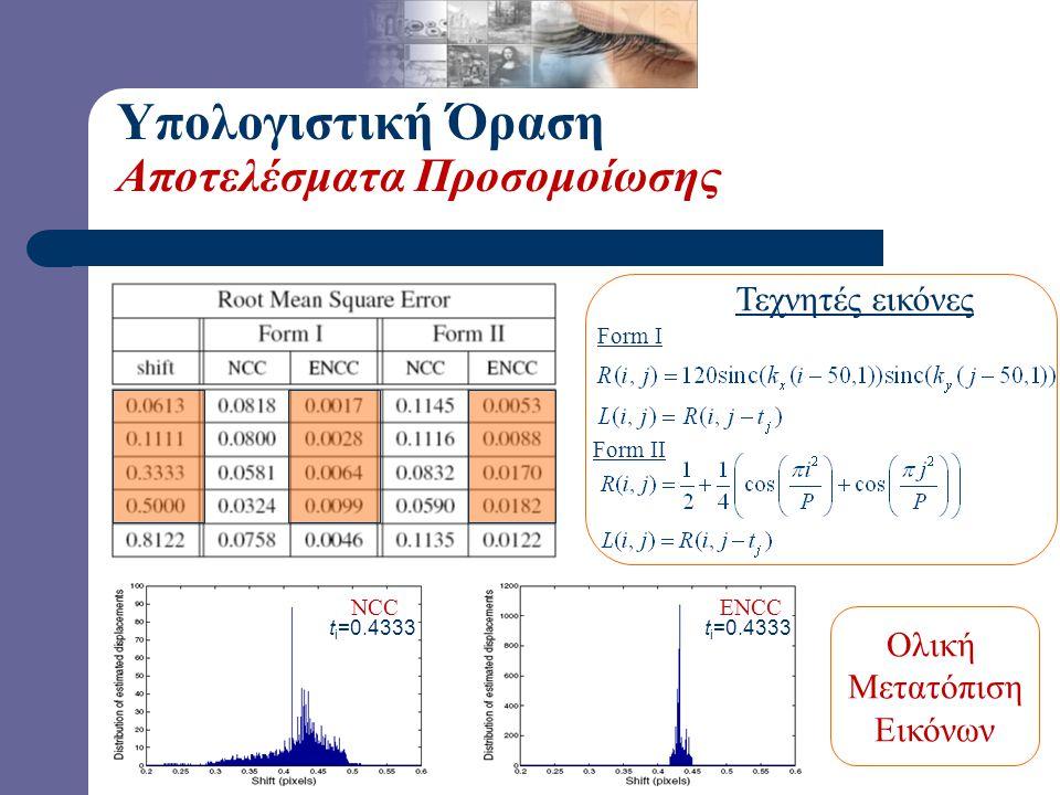 Υπολογιστική Όραση Αποτελέσματα Προσομοίωσης Form I Form II Τεχνητές εικόνες NCCENCC t i =0.4333 Ολική Μετατόπιση Εικόνων