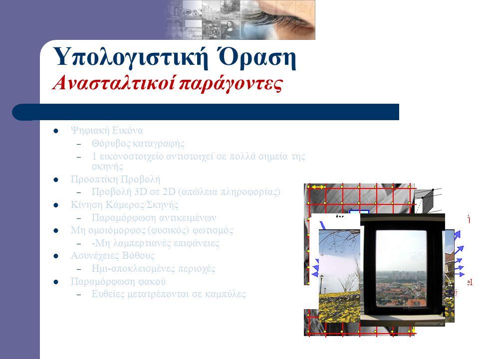 Υπολογιστική Όραση Ανασταλτικοί παράγοντες  Ψηφιακή Εικόνα – Θόρυβος καταγραφής – 1 εικονοστοιχείο αντιστοιχεί σε πολλά σημεία της σκηνής  Προοπτίκη