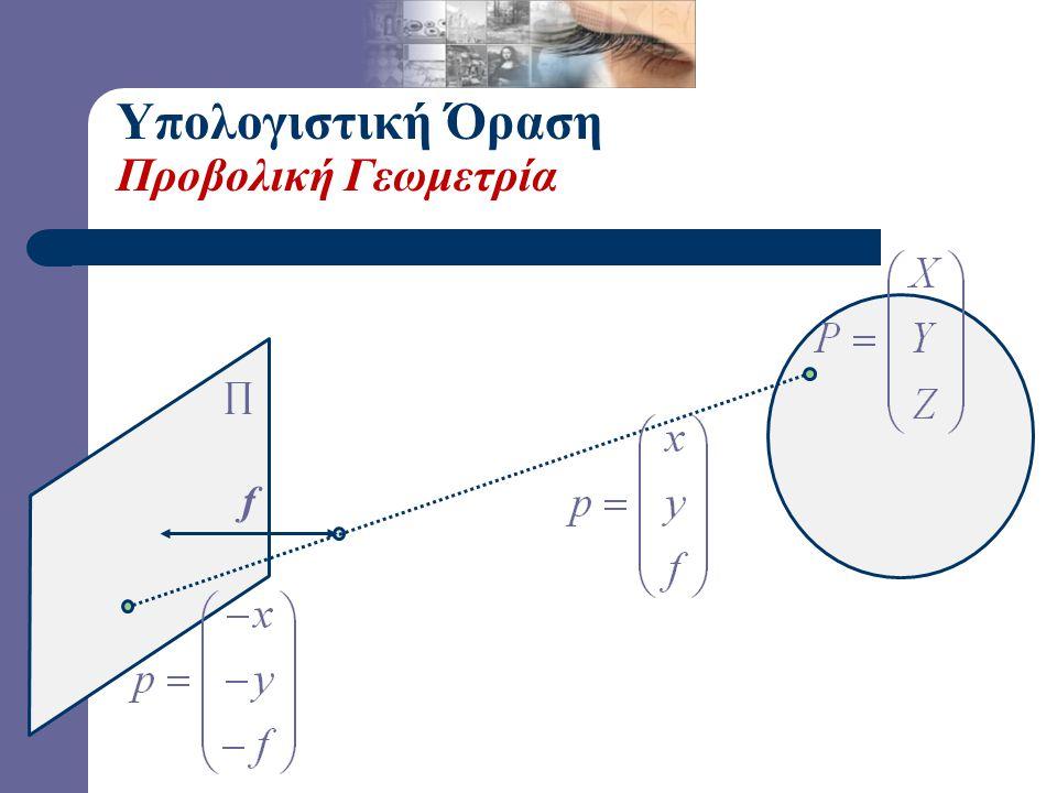 Υπολογιστική Όραση Προβολική Γεωμετρία f ∏