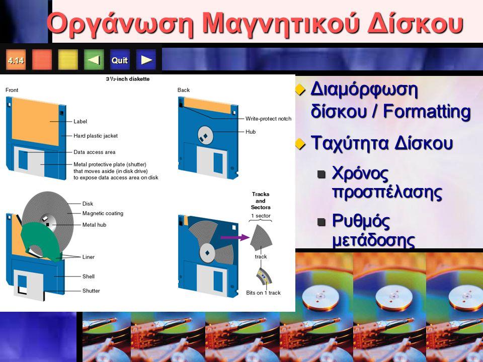 Quit Οργάνωση Μαγνητικού Δίσκου  Διευθυνσιοδότηση  Ίχνη/Sectors  Κύλινδροι  Εγγραφή Δεδομένων  Μαγνήτιση επιφάνειας  Ανάγνωση Δεδομένων  Αίσθηση παρουσίας ή όχι ενός bit