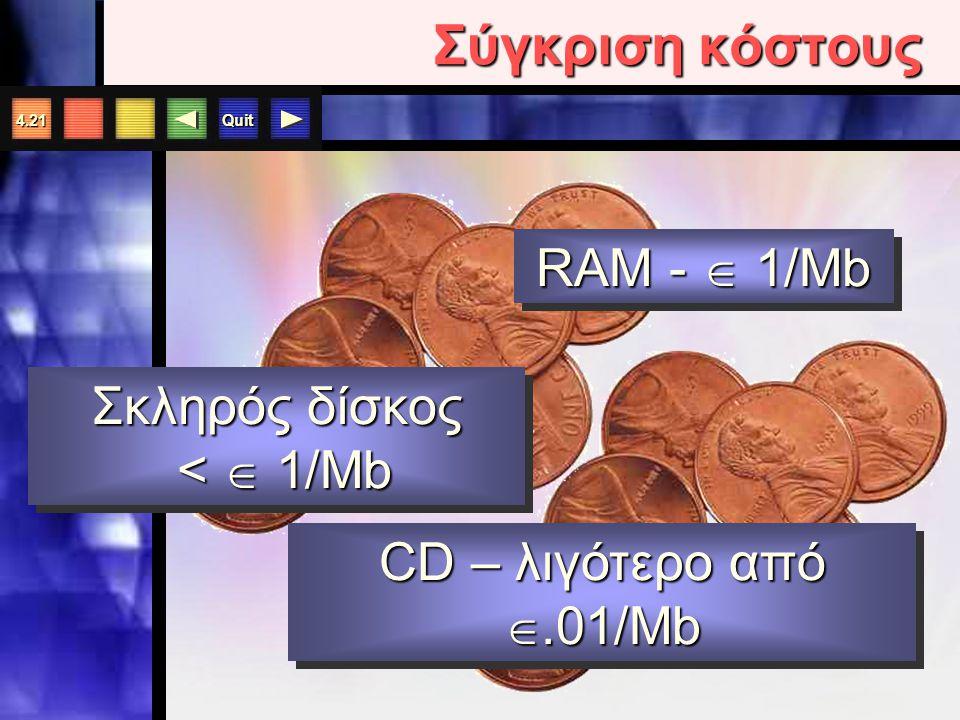 Quit Ο π τικοί Δίσκοι : Ανάγνωσης / Εγγραφής  CD-R  Δίσκος μιας εγγραφής  CD-RW  Δίσκος πολλών εγγραφών  DVD-R  DVD-RAM  Πολλών εγγραφών  FMD-ROM  Χωρητικότητες μέχρι 140 GB
