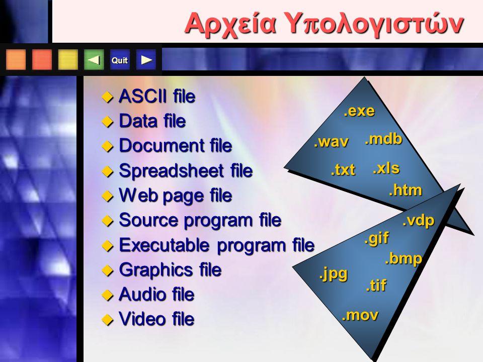 Quit 4.2 Μονάδες Α π οθήκευσης και Αρχεία  Τα προγράμματα και η πληροφορία (κείμενο, εικόνα, ήχος, video) φυλάσσονται:  Προσωρινά στη RAM  Μόνιμα στη δευτερεύουσα (ή εξωτερική) μνήμη (δίσκο ή ταινία)