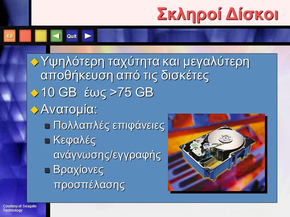 Quit Η Δισκέτα  3.5 Floppy: 1.44 MB  SuperDisk: 120 MB  HiFD disk: 200 MB  Zip Disk: 100 or 250 MB Χωρητικότητα δισκετών