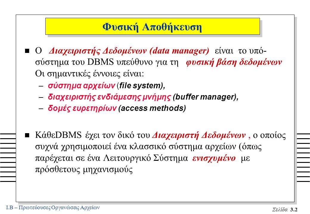 Ι.Β – Πρωτεύουσες Οργανώσεις Αρχείων Σελίδα 3.2 Φυσική Αποθήκευση n Ο Διαχειριστής Δεδομένων (data manager) είναι το υπό- σύστημα του DBMS υπεύθυνο για τη φυσική βάση δεδομένων Οι σημαντικές έννοιες είναι: –σύστημα αρχείων (file system), –διαχειριστής ενδιάμεσης μνήμης (buffer manager), –δομές ευρετηρίων (access methods) n ΚάθεDBMS έχει τον δικό του Διαχειριστή Δεδομένων, ο οποίος συχνά χρησιμοποιεί ένα κλασσικό σύστημα αρχείων (όπως παρέχεται σε ένα Λειτουργικό Σύστημα ενισχυμένο με πρόσθετους μηχανισμούς