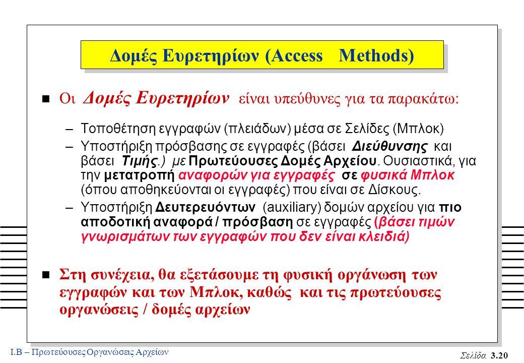 Ι.Β – Πρωτεύουσες Οργανώσεις Αρχείων Σελίδα 3.20 Δομές Ευρετηρίων (Access Methods) n Οι Δομές Ευρετηρίων είναι υπεύθυνες για τα παρακάτω: –Τοποθέτηση εγγραφών (πλειάδων) μέσα σε Σελίδες (Μπλοκ) –Υποστήριξη πρόσβασης σε εγγραφές (βάσει Διεύθυνσης και βάσει Τιμής.) με Πρωτεύουσες Δομές Αρχείου.