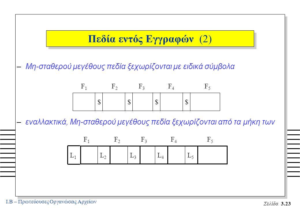 Ι.Β – Πρωτεύουσες Οργανώσεις Αρχείων Σελίδα 3.23 Πεδία εντός Εγγραφών (2) –Μη-σταθερού μεγέθους πεδία ξεχωρίζονται με ειδικά σύμβολα –εναλλακτικά, Μη-σταθερού μεγέθους πεδία ξεχωρίζονται από τα μήκη των L1L1 L2L2 L3L3 L4L4 L5L5 F1F1 F2F2 F3F3 F4F4 F5F5 $$ $$ F1F1 F2F2 F3F3 F4F4 F5F5