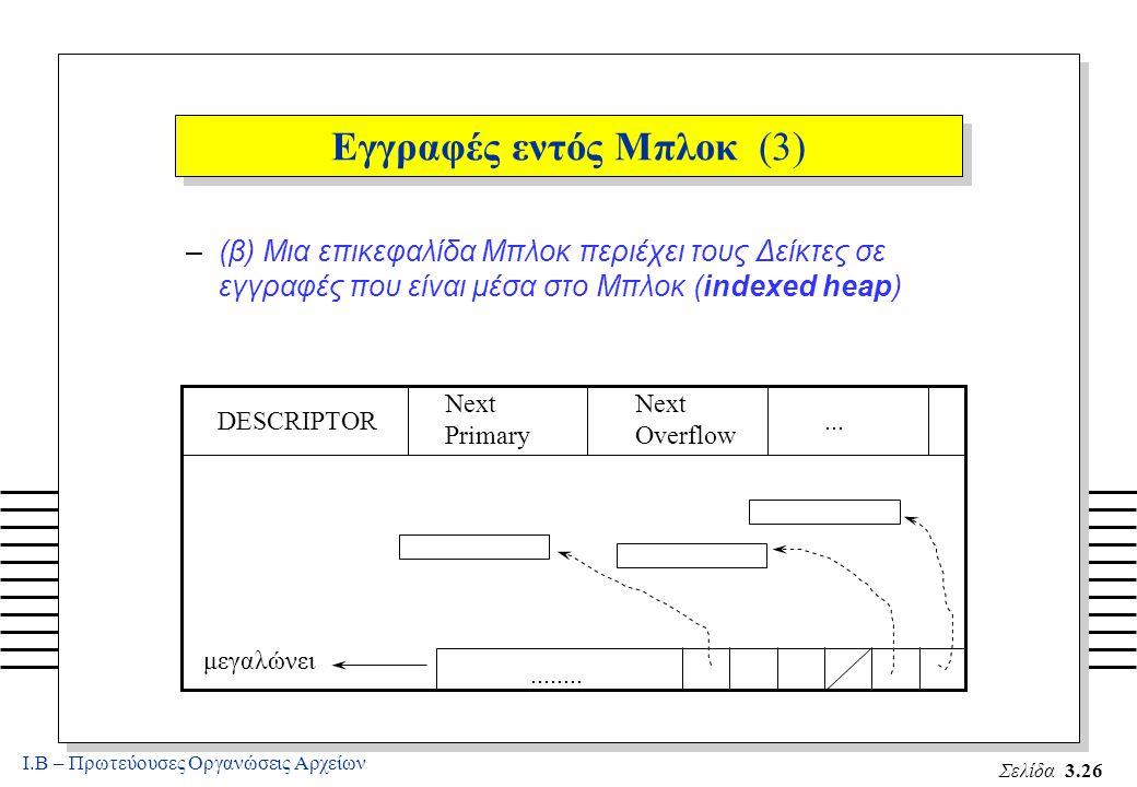 Ι.Β – Πρωτεύουσες Οργανώσεις Αρχείων Σελίδα 3.26 Εγγραφές εντός Μπλοκ (3) –(β) Μια επικεφαλίδα Μπλοκ περιέχει τους Δείκτες σε εγγραφές που είναι μέσα στο Μπλοκ (indexed heap) DESCRIPTOR Next Primary Next Overflow...........