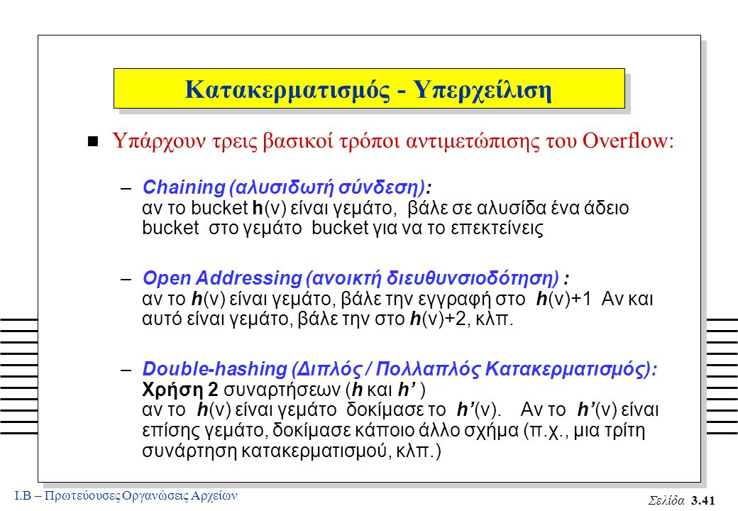 Ι.Β – Πρωτεύουσες Οργανώσεις Αρχείων Σελίδα 3.41 Κατακερματισμός - Υπερχείλιση n Υπάρχουν τρεις βασικοί τρόποι αντιμετώπισης του Overflow: –Chaining (αλυσιδωτή σύνδεση): αν το bucket h(v) είναι γεμάτο, βάλε σε αλυσίδα ένα άδειο bucket στο γεμάτο bucket για να το επεκτείνεις –Open Addressing (ανοικτή διευθυνσιοδότηση) : αν το h(v) είναι γεμάτο, βάλε την εγγραφή στο h(v)+1 Αν και αυτό είναι γεμάτο, βάλε την στο h(v)+2, κλπ.