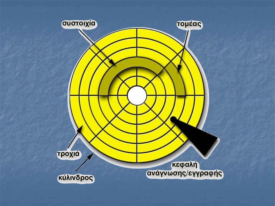  Αμέσως μετά πραγματοποιείται η ανάγνωση ή εγγραφή κατά τη διάρκεια του χρόνου μετάδοσης με κάποια ταχύτητα μετάδοσης.