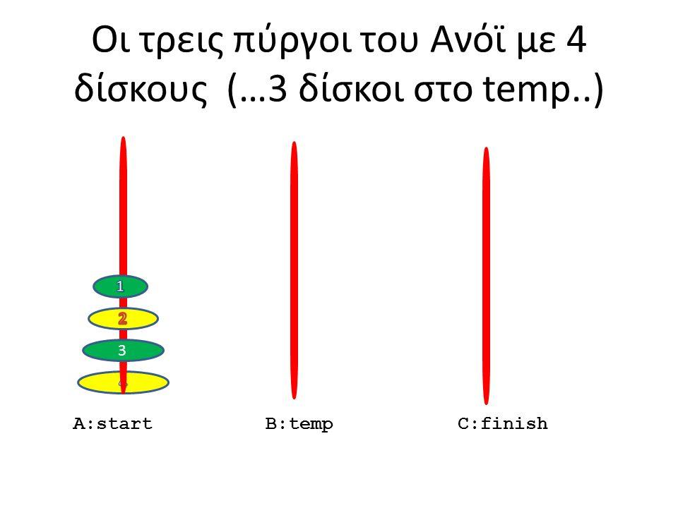 Οι τρεις πύργοι του Ανόϊ με 4 δίσκους (…3 δίσκοι στο temp..) 3 A:start B:temp C:finish