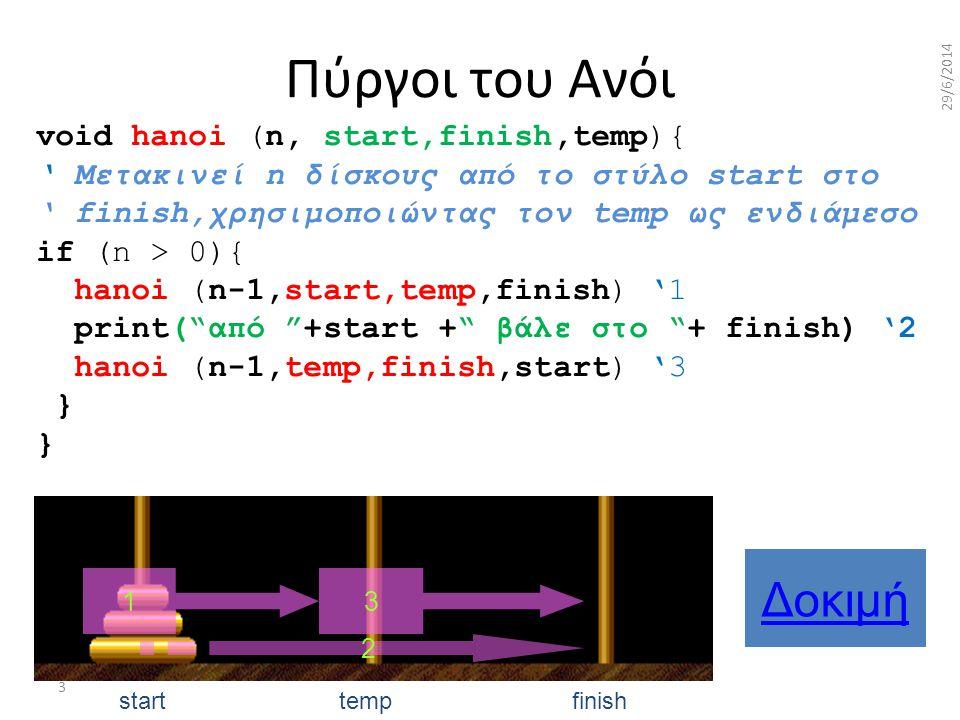 3 29/6/2014 Πύργοι του Ανόι void hanoi (n, start,finish,temp){ ' Μετακινεί n δίσκους από το στύλο start στο ' finish,χρησιμοποιώντας τον temp ως ενδιάμεσο if (n > 0){ hanoi (n-1,start,temp,finish) '1 print( από +start + βάλε στο + finish) '2 hanoi (n-1,temp,finish,start) '3 } Δοκιμή 13 2 start temp finish