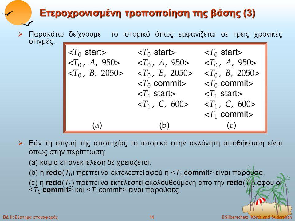 ©Silberschatz, Korth and Sudarshan14ΒΔ ΙΙ: Σύστημα επαναφοράς Ετεροχρονισμένη τροποποίηση της βάσης (3)  Παρακάτω δείχνουμε το ιστορικό όπως εμφανίζε