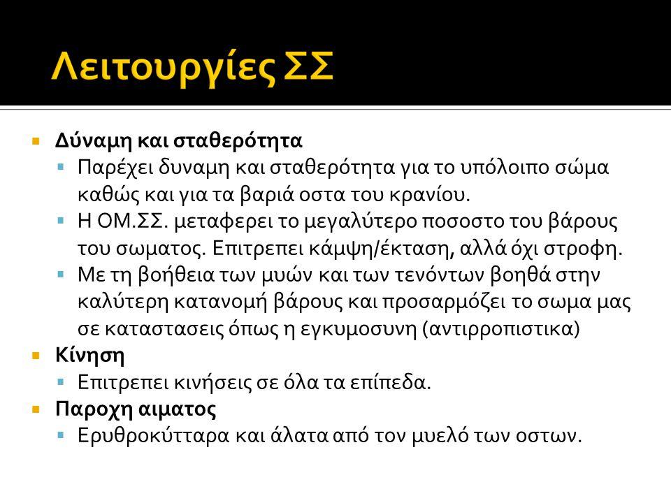 [Nachemson, 1975] ΦΟΡΤΙΣΗ ΔΙΣΚΟΥ