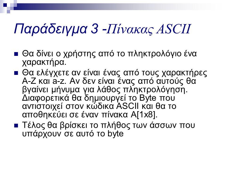Παράδειγμα 3 - Πίνακας ASCII  Θα δίνει ο χρήστης από το πληκτρολόγιο ένα χαρακτήρα.