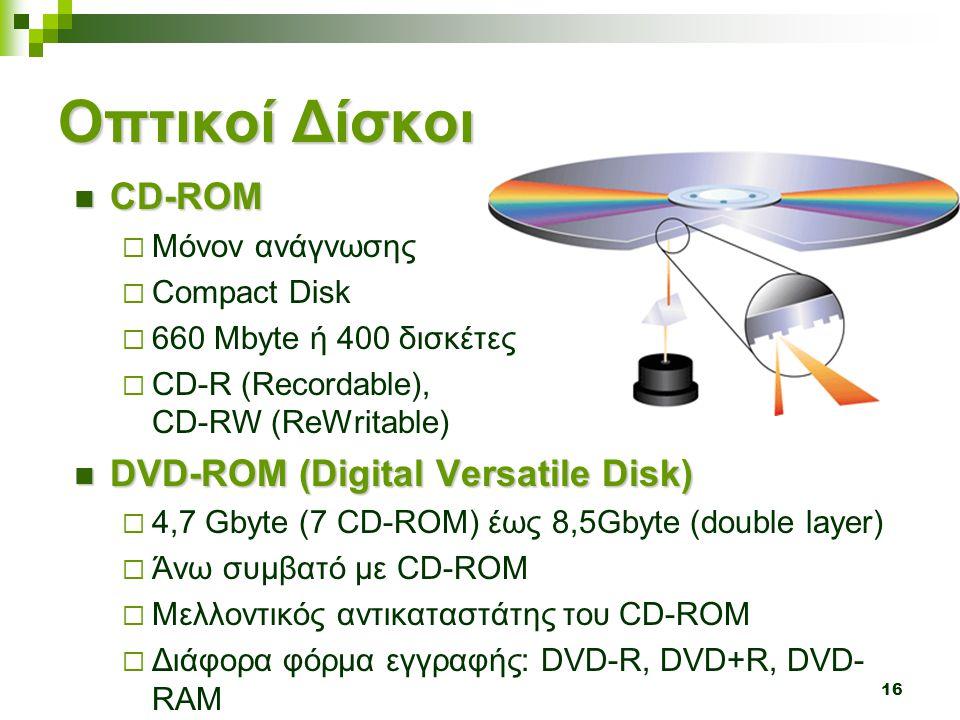15 Σκληρός Δίσκος  Χαρακτηριστικό MB/GB  Χαρακτηριστικό του Σκληρού δίσκου είναι η χωρητικότητα του, και μετριέται σε MB/GB, όπως και η μνήμη (αφού