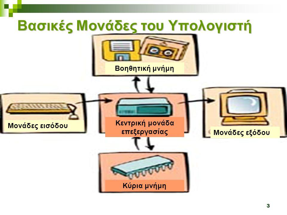 13 Μηχανισμός Δισκέτας (Floppy Disk Drive) μηχανισμός  Είναι ο μηχανισμός μέσω του οποίου ο υπολογιστής μπορεί να αποθηκεύει πληροφορίες στη δισκέτα και να διαβάζει όσες είναι αποθηκευμένες εκεί Μεταλλικό κλείστρο Πλαστικό κάλυμμα Προστασία από εγγραφή Άνοιγμα για ανάγνωση / εγγραφή Δίσκος