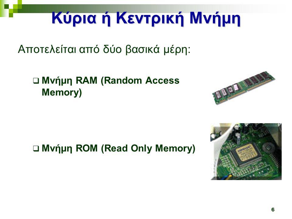 16 Οπτικοί Δίσκοι  CD-ROM  Μόνον ανάγνωσης  Compact Disk  660 Mbyte ή 400 δισκέτες  CD-R (Recordable), CD-RW (ReWritable)  DVD-ROM (Digital Versatile Disk)  4,7 Gbyte (7 CD-ROM) έως 8,5Gbyte (double layer)  Άνω συμβατό με CD-ROM  Μελλοντικός αντικαταστάτης του CD-ROM  Διάφορα φόρμα εγγραφής: DVD-R, DVD+R, DVD- RAM