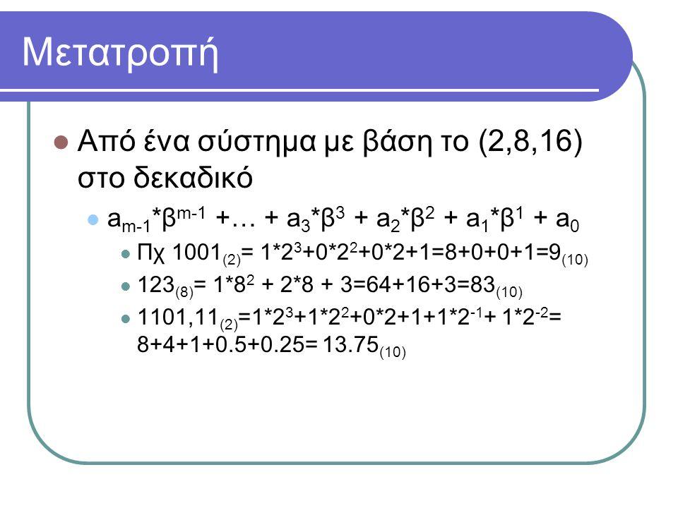 Μετατροπή  Από ένα σύστημα με βάση το (2,8,16) στο δεκαδικό  a m-1 *β m-1 +… + a 3 *β 3 + a 2 *β 2 + a 1 *β 1 + a 0  Πχ 1001 (2) = 1*2 3 +0*2 2 +0*2+1=8+0+0+1=9 (10)  123 (8) = 1*8 2 + 2*8 + 3=64+16+3=83 (10)  1101,11 (2) =1*2 3 +1*2 2 +0*2+1+1*2 -1 + 1*2 -2 = 8+4+1+0.5+0.25= 13.75 (10)