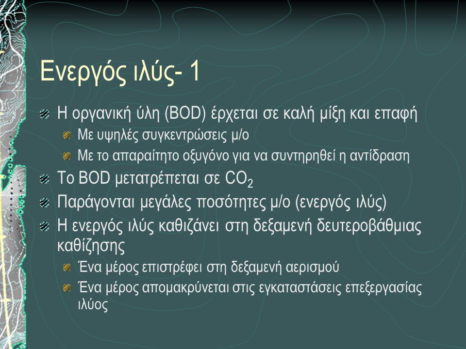 Ενεργός ιλύς- 1 Η οργανική ύλη (BOD) έρχεται σε καλή μίξη και επαφή Με υψηλές συγκεντρώσεις μ/ο Με το απαραίτητο οξυγόνο για να συντηρηθεί η αντίδραση