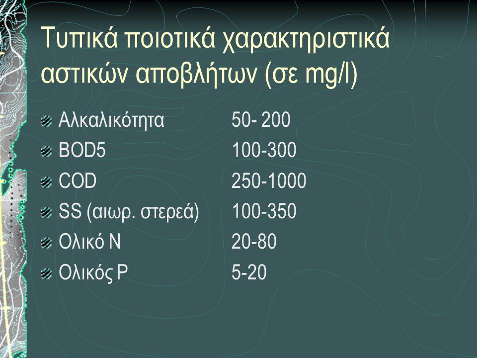 Τυπικά ποιοτικά χαρακτηριστικά αστικών αποβλήτων (σε mg/l) Αλκαλικότητα50- 200 BOD5100-300 COD250-1000 SS (αιωρ. στερεά)100-350 Ολικό Ν20-80 Ολικός Ρ5