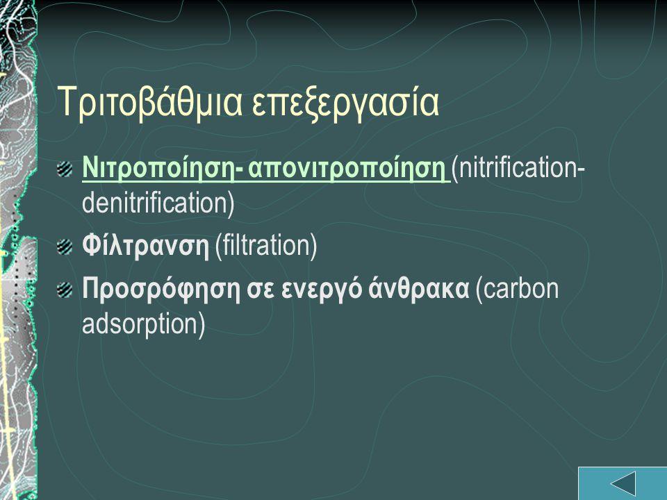 Τριτοβάθμια επεξεργασία Νιτροποίηση- απονιτροποίηση Νιτροποίηση- απονιτροποίηση (nitrification- denitrification) Φίλτρανση (filtration) Προσρόφηση σε