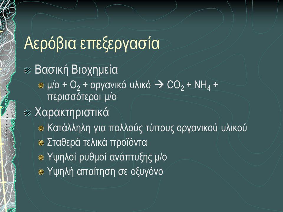 Αναερόβια επεξεργασία Βασική Βιοχημεία μ/ο + ΝΟ 3 + SO 4 + οργανικό υλικό  N 2 + NH 4 + H 2 S + οξέα + περισσότεροι μ/ο Χαρακτηριστικά Κατάλληλη για πολλούς τύπους οργανικού υλικού Οσμές Χαμηλοί ρυθμοί ανάπτυξης μ/ο Χαμηλή παραγωγή ενέργειας