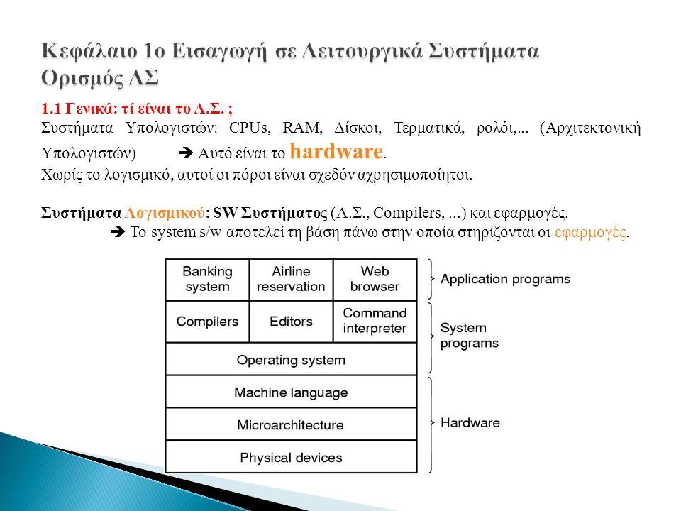 1.1 Γενικά: τί είναι το Λ.Σ.; Συστήματα Υπολογιστών: CPUs, RAM, Δίσκοι, Τερματικά, ρολόι,...