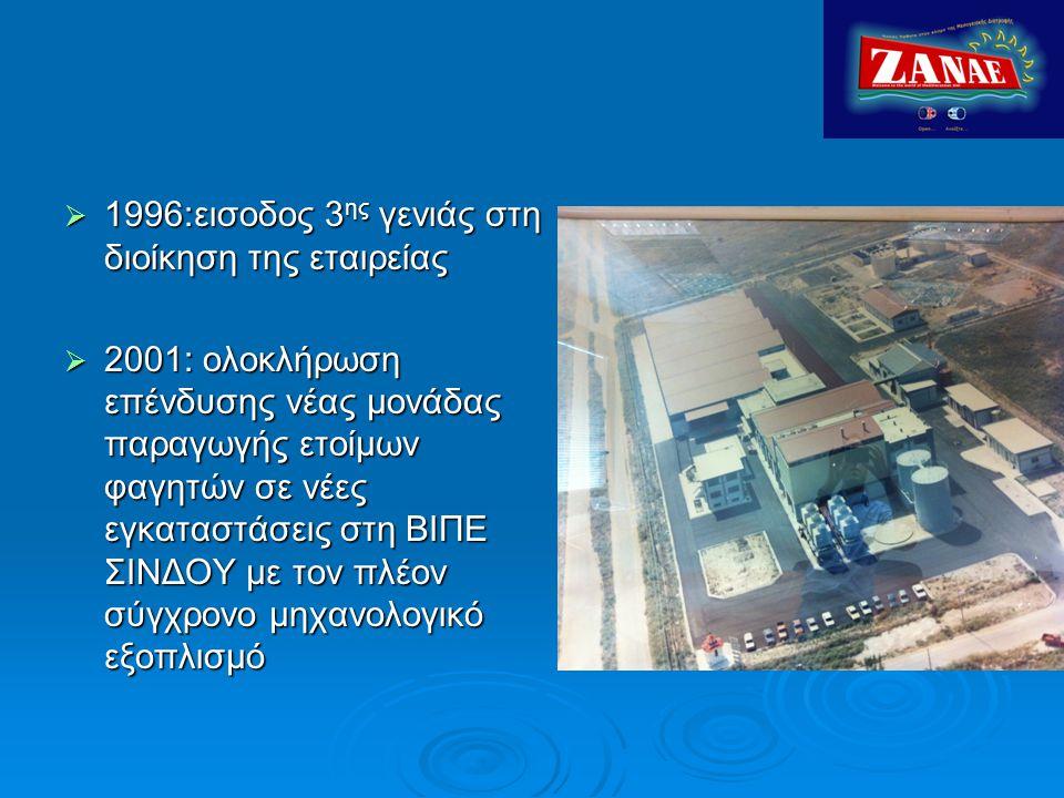  1996:εισοδος 3 ης γενιάς στη διοίκηση της εταιρείας  2001: ολοκλήρωση επένδυσης νέας μονάδας παραγωγής ετοίμων φαγητών σε νέες εγκαταστάσεις στη ΒΙ