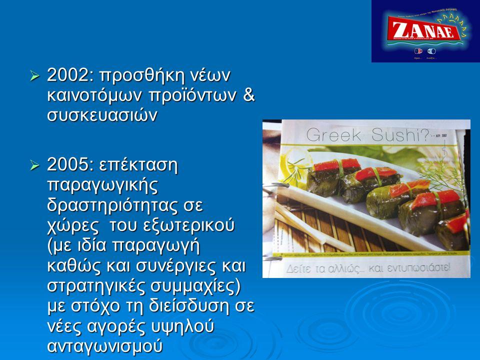  2002: προσθήκη νέων καινοτόμων προϊόντων & συσκευασιών  2005: επέκταση παραγωγικής δραστηριότητας σε χώρες του εξωτερικού (με ιδία παραγωγή καθώς κ