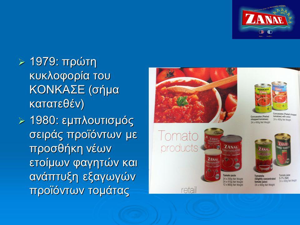  1984: Η ΖΑΝΑΕ καθιερώνεται ως μια από τις δυναμικότερες εξαγωγικές εταιρείες του κλάδου των τροφίμων