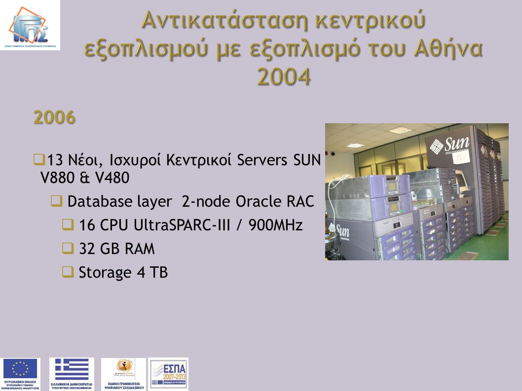 2006  13 Νέοι, Ισχυροί Κεντρικοί Servers SUN V880 & V480  Database layer 2-node Oracle RAC  16 CPU UltraSPARC-III / 900MHz  32 GB RAM  Storage 4