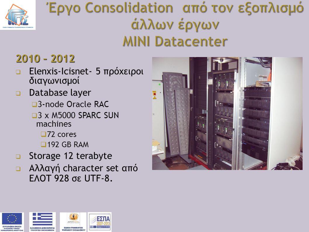 2010 – 2012  Elenxis-Icisnet- 5 πρόχειροι διαγωνισμοί  Database layer  3-node Oracle RAC  3 x M5000 SPARC SUN machines  72 cores  192 GB RAM  S