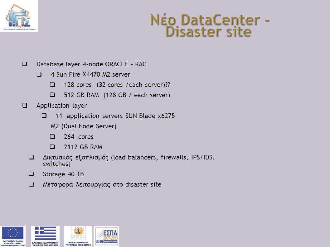  Database layer 4-node ORACLE – RAC  4 Sun Fire X4470 M2 server  128 cores (32 cores /each server)??  512 GB RAM (128 GB / each server)  Applicat
