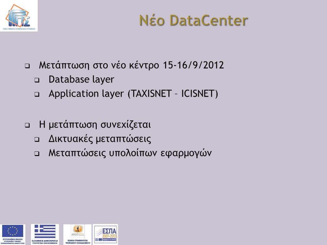  Μετάπτωση στο νέο κέντρο 15-16/9/2012  Database layer  Application layer (TAXISNET – ICISNET)  Η μετάπτωση συνεχίζεται  Δικτυακές μεταπτώσεις 