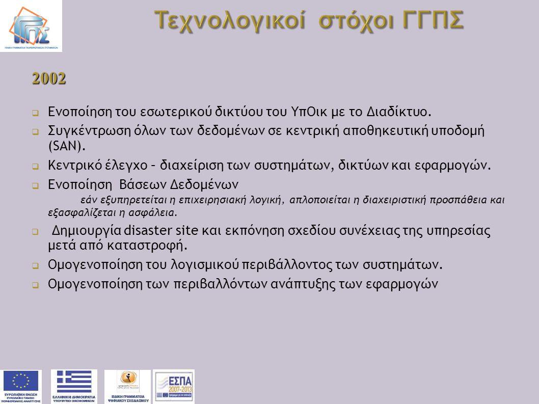 Διαγωνιστική διαδικασία 2002-2006  Εντάχθηκε στο 3ο Κοινοτικό Πλαίσιο το 2002  Προκηρύχθηκε το 2003.