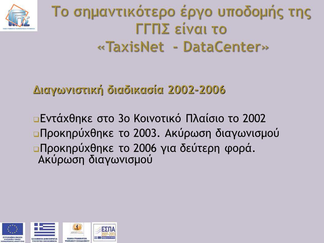 Διαγωνιστική διαδικασία 2002-2006  Εντάχθηκε στο 3ο Κοινοτικό Πλαίσιο το 2002  Προκηρύχθηκε το 2003. Ακύρωση διαγωνισμού  Προκηρύχθηκε το 2006 για