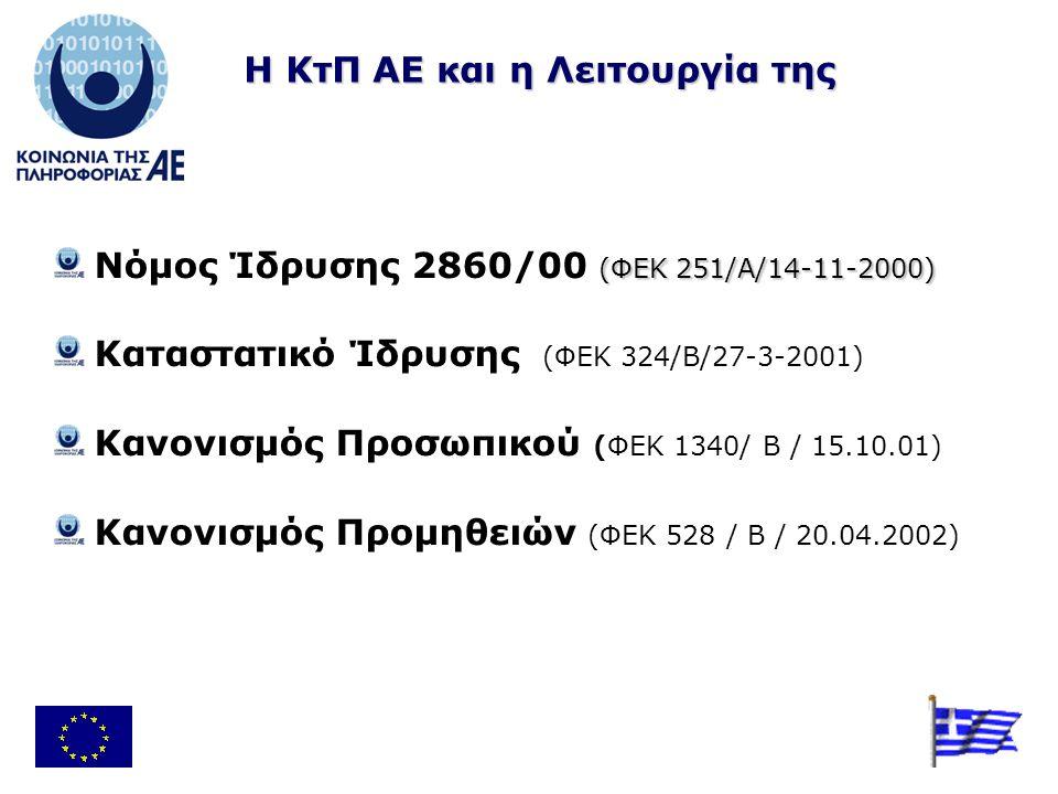 Η ΚτΠ ΑΕ και η Λειτουργία της (ΦΕΚ 251/Α/14-11-2000) Νόμος Ίδρυσης 2860/00 (ΦΕΚ 251/Α/14-11-2000) Καταστατικό Ίδρυσης (ΦΕΚ 324/Β/27-3-2001) Κανονισμός Προσωπικού (ΦΕΚ 1340/ Β / 15.10.01) Κανονισμός Προμηθειών (ΦΕΚ 528 / Β / 20.04.2002)
