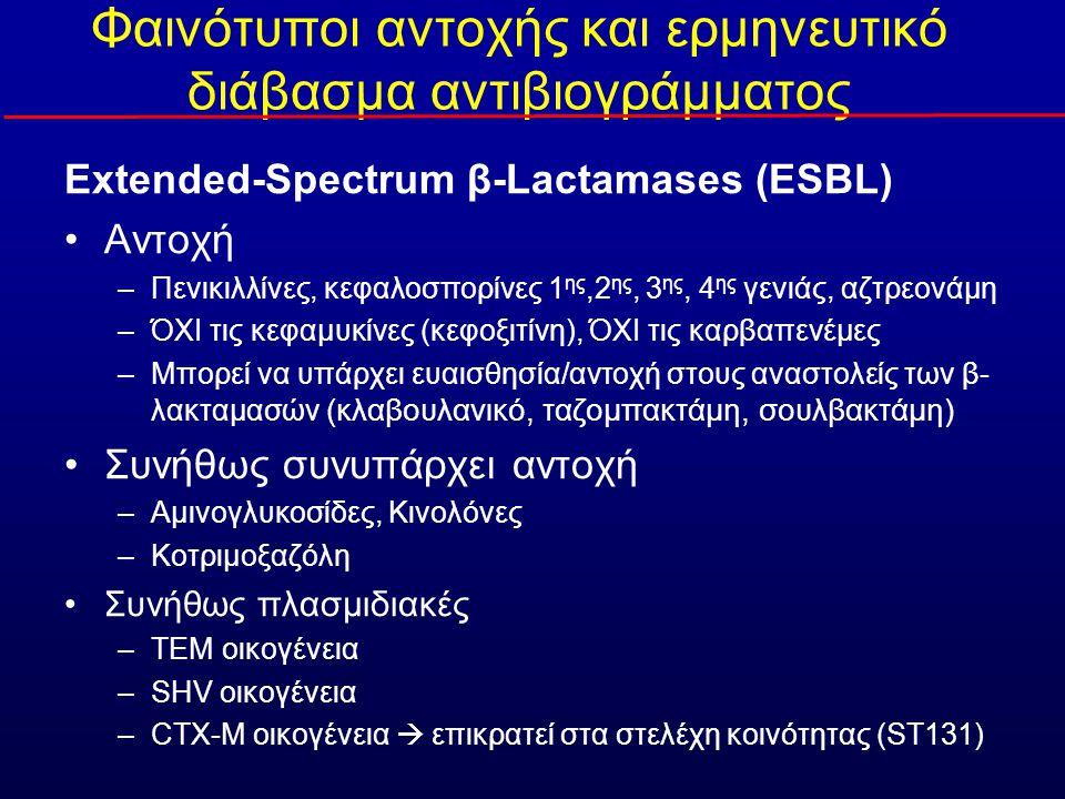 Φαινότυποι αντοχής και ερμηνευτικό διάβασμα αντιβιογράμματος Extended-Spectrum β-Lactamases (ESBL) •Αντοχή –Πενικιλλίνες, κεφαλοσπορίνες 1 ης,2 ης, 3 ης, 4 ης γενιάς, αζτρεονάμη –ΌΧΙ τις κεφαμυκίνες (κεφοξιτίνη), ΌΧΙ τις καρβαπενέμες –Μπορεί να υπάρχει ευαισθησία/αντοχή στους αναστολείς των β- λακταμασών (κλαβουλανικό, ταζομπακτάμη, σουλβακτάμη) •Συνήθως συνυπάρχει αντοχή –Αμινογλυκοσίδες, Κινολόνες –Κοτριμοξαζόλη •Συνήθως πλασμιδιακές –ΤΕΜ οικογένεια –SHV οικογένεια –CTX-M οικογένεια  επικρατεί στα στελέχη κοινότητας (ST131)