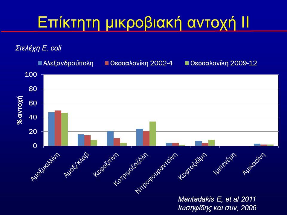 Στελέχη E. coli Mantadakis E, et al 2011 Ιωσηφίδης και συν, 2006 Επίκτητη μικροβιακή αντοχή ΙΙ
