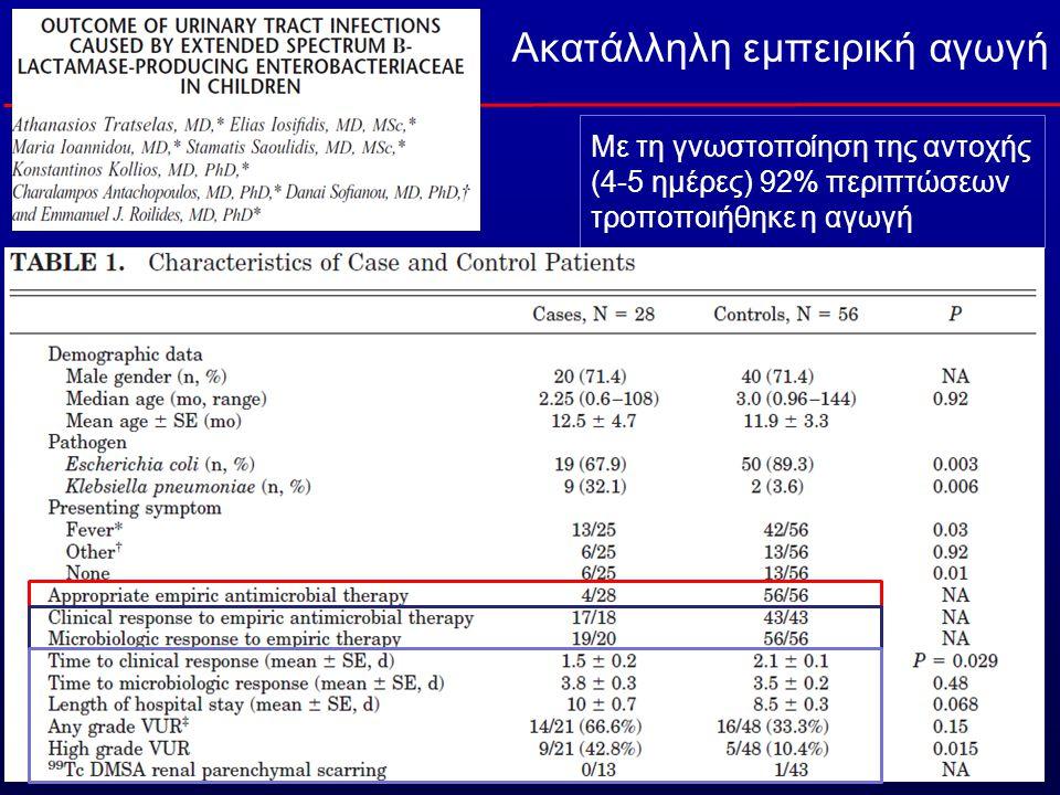 Με τη γνωστοποίηση της αντοχής (4-5 ημέρες) 92% περιπτώσεων τροποποιήθηκε η αγωγή Ακατάλληλη εμπειρική αγωγή