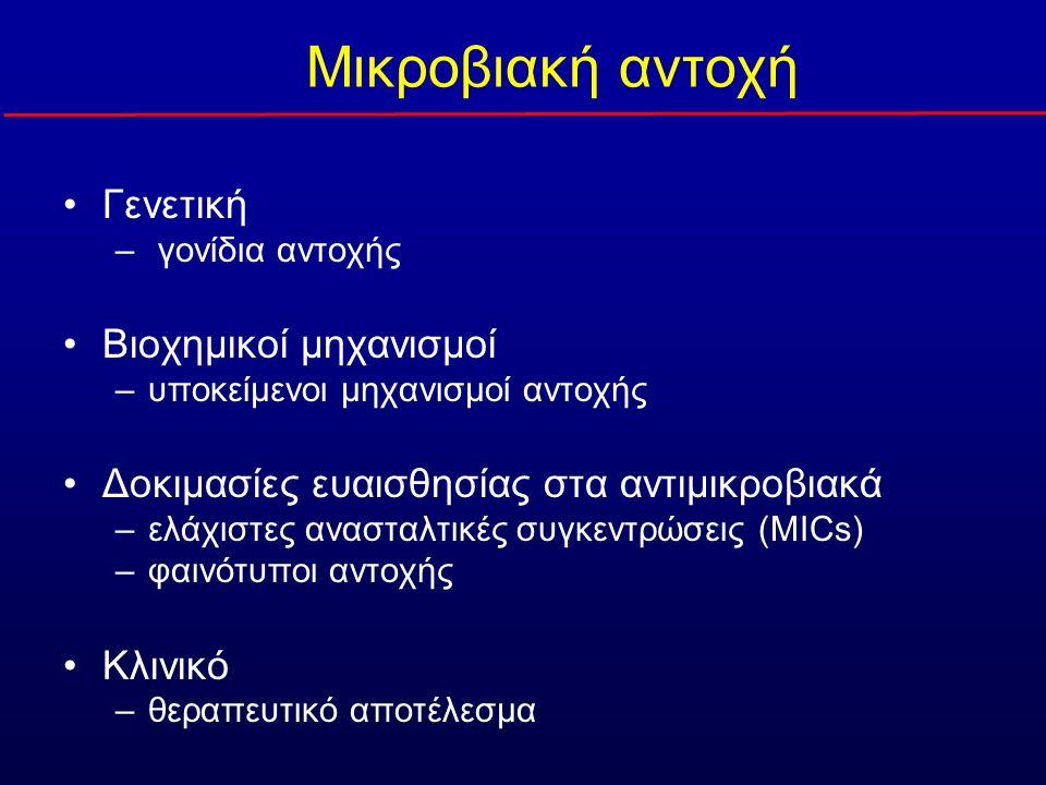 •Βρέφος (>3μηνών) ή παιδί –Χωρίς τοξική εικόνα –Με παράγοντες κινδύνου •Υποκείμενη νόσο του ουροποιητικού •Λήψη χημειοπροφύλαξης •Λήψη αντιμικροβιακής αγωγής το τελευταίο μήνα •Υποτροπιάζουσες ουρολοιμώξεις Εμπειρική θεραπεία: Σενάριο 3  Αποφυγή χρήσης αντιμικροβιακών που έχουν χρησιμοποιηθεί  Ανάλογα με τη βαρύτητα της κλινικής εικόνας (εμπύρετη ουρολοίμωξη vs κυστίτιδα) μπορεί να χρειαστεί να γίνει συνδυασμός β-λακταμικού με αμινογλυκοσίδη τις πρώτες ημέρες