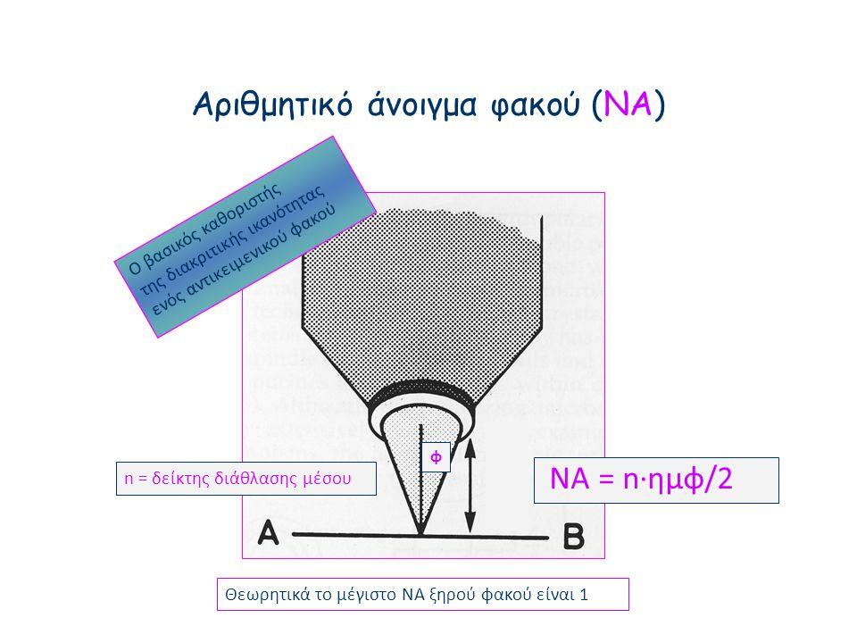 Αριθμητικό άνοιγμα φακού (ΝΑ) NΑ = n∙ημφ/2 φ n = δείκτης διάθλασης μέσου Ο βασικός καθοριστής της διακριτικής ικανότητας ενός αντικειμενικού φακού Θεωρητικά το μέγιστο ΝΑ ξηρού φακού είναι 1