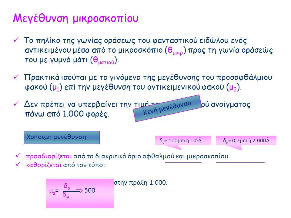  προσδιορίζεται από το διακριτικό όριο οφθαλμού και μικροσκοπίου  καθορίζεται από τον τύπο: τυπικά, στην πράξη 1.000.