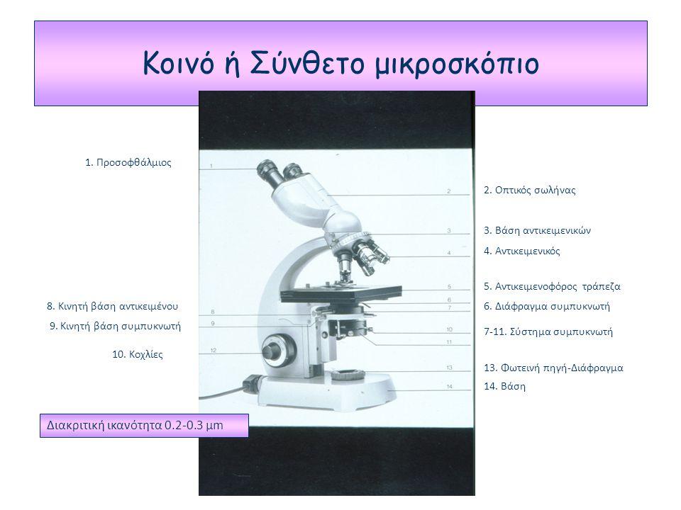 Κοινό ή Σύνθετο μικροσκόπιο 1.Προσοφθάλμιος 8. Κινητή βάση αντικειμένου 9.