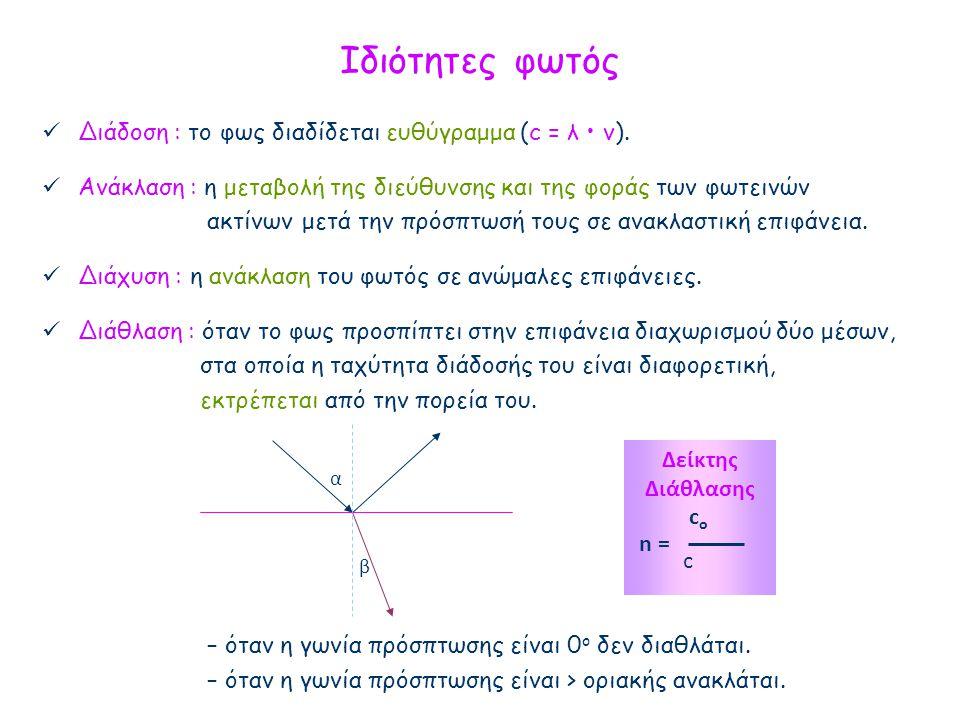 Ιδιότητες φωτός  Διάδοση : το φως διαδίδεται ευθύγραμμα (c = λ • ν).