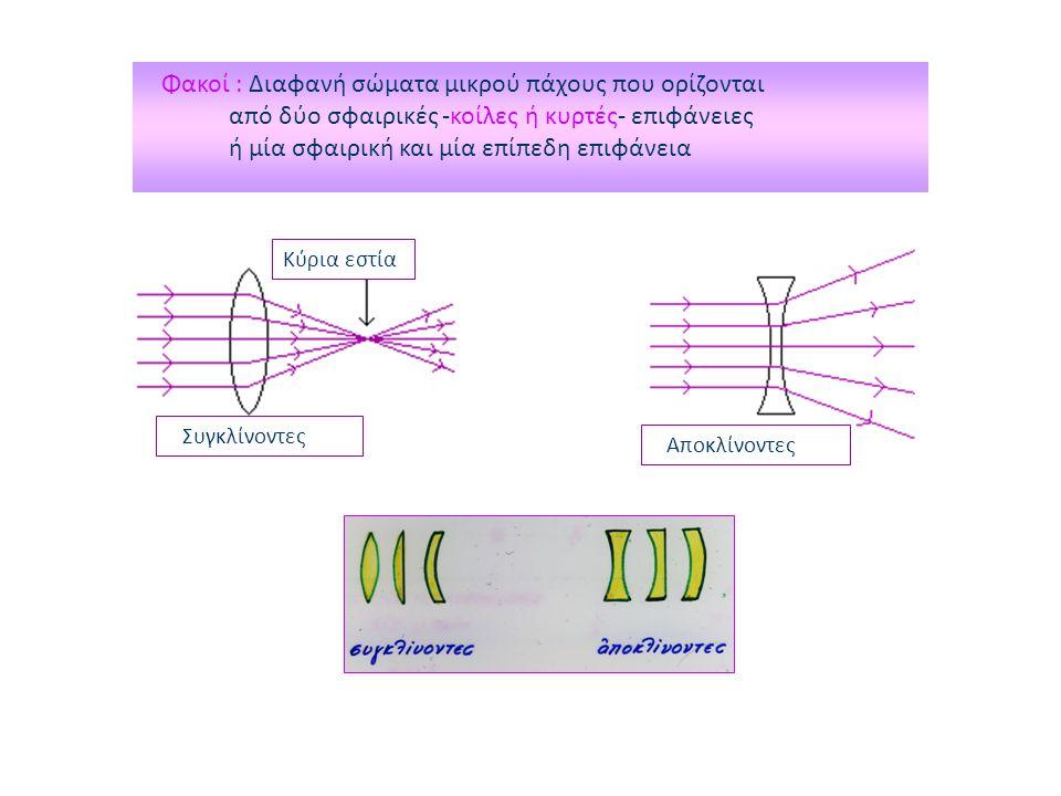 Φακοί : Διαφανή σώματα μικρού πάχους που ορίζονται από δύο σφαιρικές -κοίλες ή κυρτές- επιφάνειες ή μία σφαιρική και μία επίπεδη επιφάνεια Κύρια εστία Συγκλίνοντες Αποκλίνοντες