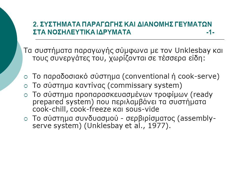 2. ΣΥΣΤΗΜΑΤΑ ΠΑΡΑΓΩΓΗΣ ΚΑΙ ΔΙΑΝΟΜΗΣ ΓΕΥΜΑΤΩΝ ΣΤΑ ΝΟΣΗΛΕΥΤΙΚΑ ΙΔΡΥΜΑΤΑ -1- Τα συστήματα παραγωγής σύμφωνα με τον Unklesbay και τους συνεργάτες του, χωρ